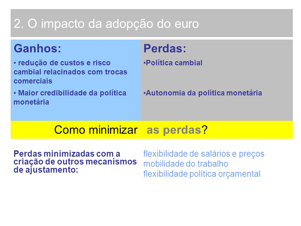 2. O impacto da adopção do euro Ganhos:Perdas: redução de custos e risco cambial relacinados com trocas comerciais Política cambial Maior credibilidad