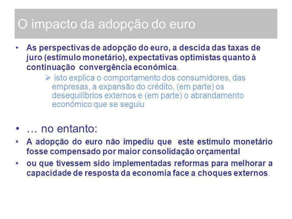 O impacto da adopção do euro As perspectivas de adopção do euro, a descida das taxas de juro (estímulo monetário), expectativas optimistas quanto à continuação convergência económica.