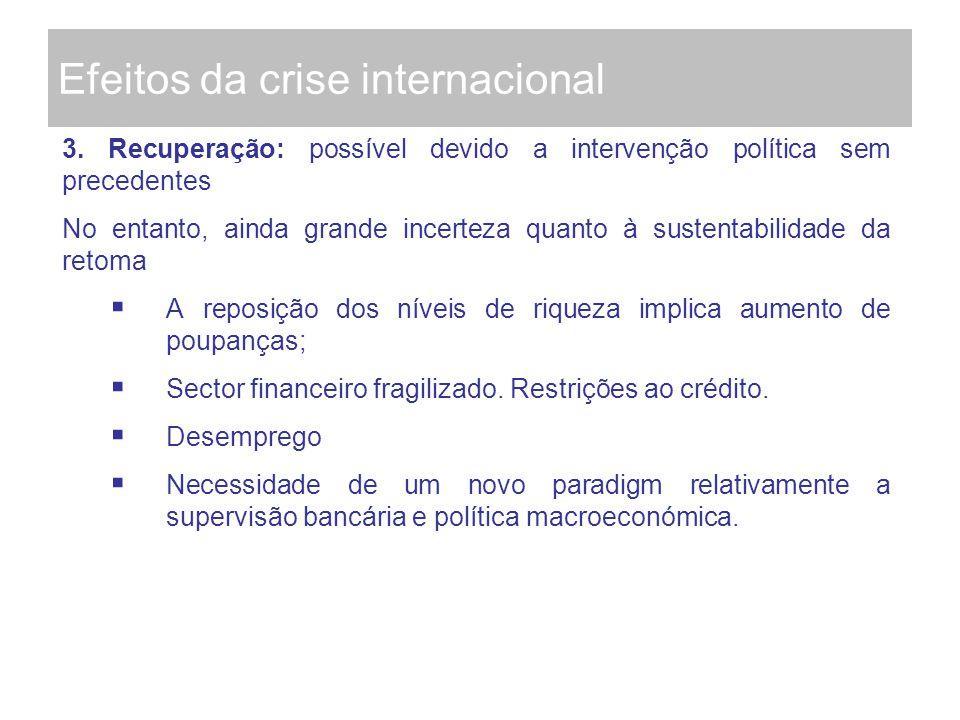 Efeitos da crise internacional 3. Recuperação: possível devido a intervenção política sem precedentes No entanto, ainda grande incerteza quanto à sust