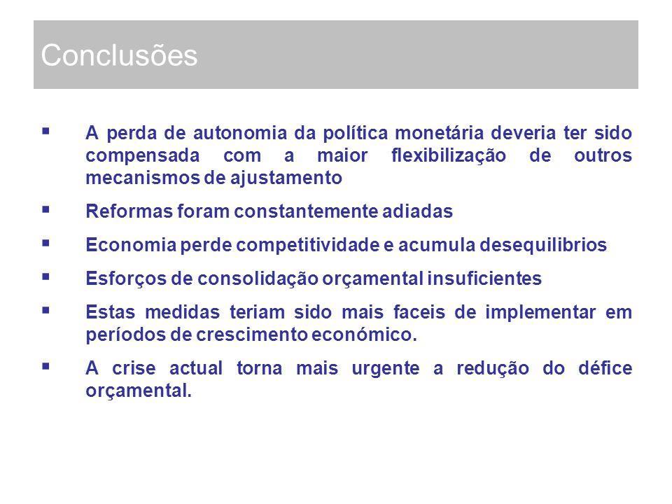 Conclusões A perda de autonomia da política monetária deveria ter sido compensada com a maior flexibilização de outros mecanismos de ajustamento Refor