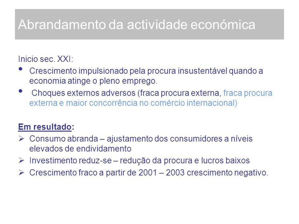 Abrandamento da actividade económica Inicio sec. XXI: Crescimento impulsionado pela procura insustentável quando a economia atinge o pleno emprego. Ch