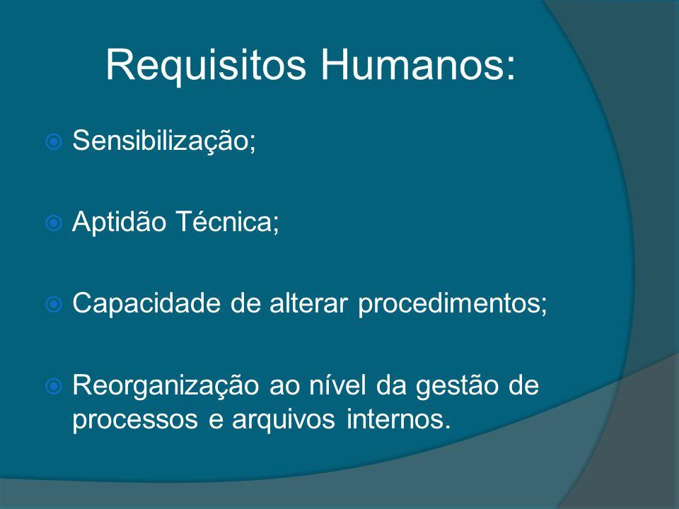 Requisitos Humanos: Sensibilização; Aptidão Técnica; Capacidade de alterar procedimentos; Reorganização ao nível da gestão de processos e arquivos int