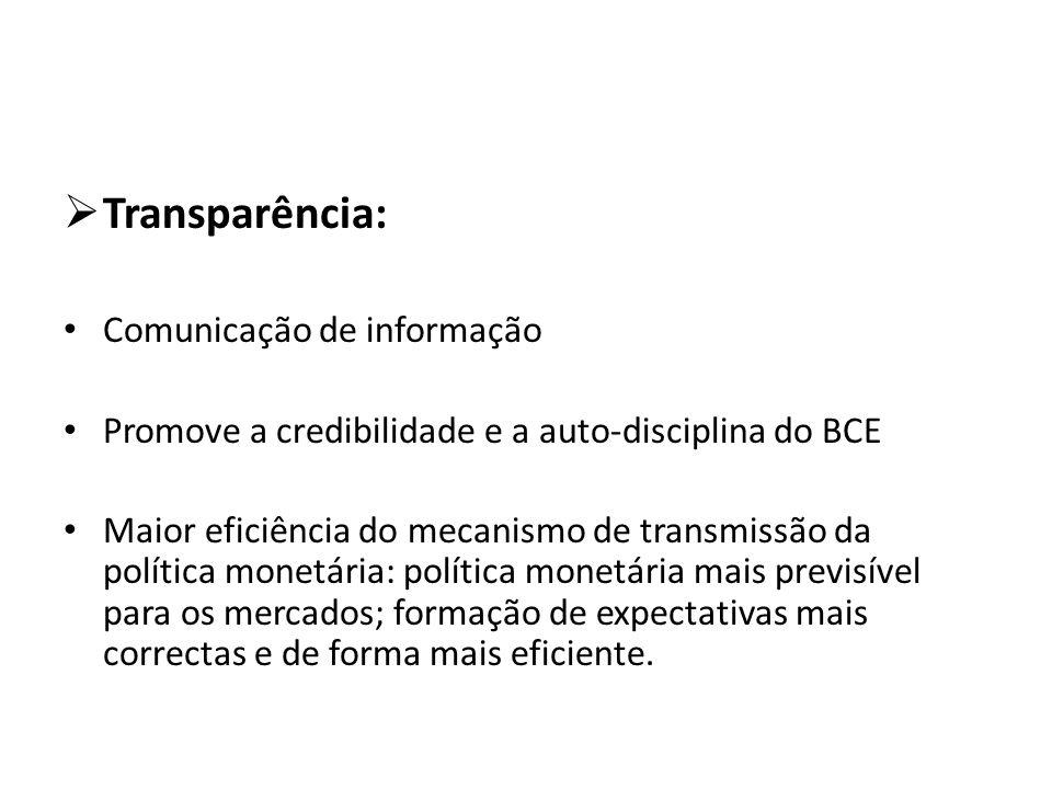Transparência: Comunicação de informação Promove a credibilidade e a auto-disciplina do BCE Maior eficiência do mecanismo de transmissão da política m