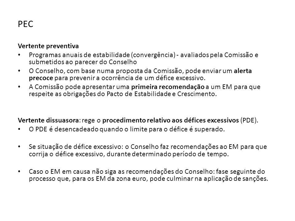 PEC Vertente preventiva Programas anuais de estabilidade (convergência) - avaliados pela Comissão e submetidos ao parecer do Conselho O Conselho, com