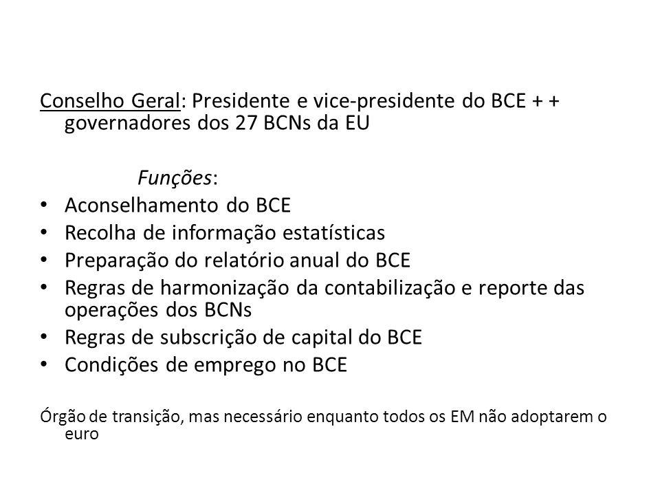 Conselho Geral: Presidente e vice-presidente do BCE + + governadores dos 27 BCNs da EU Funções: Aconselhamento do BCE Recolha de informação estatístic