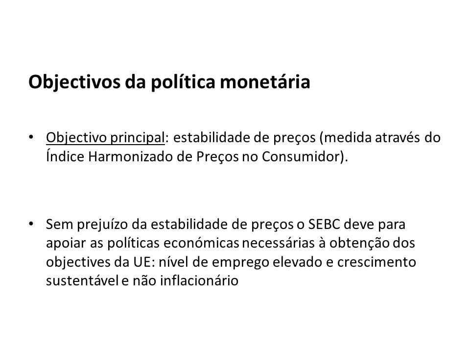 Objectivos da política monetária Objectivo principal: estabilidade de preços (medida através do Índice Harmonizado de Preços no Consumidor). Sem preju