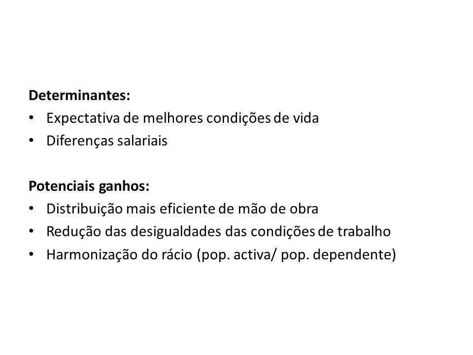 Determinantes: Expectativa de melhores condições de vida Diferenças salariais Potenciais ganhos: Distribuição mais eficiente de mão de obra Redução das desigualdades das condições de trabalho Harmonização do rácio (pop.