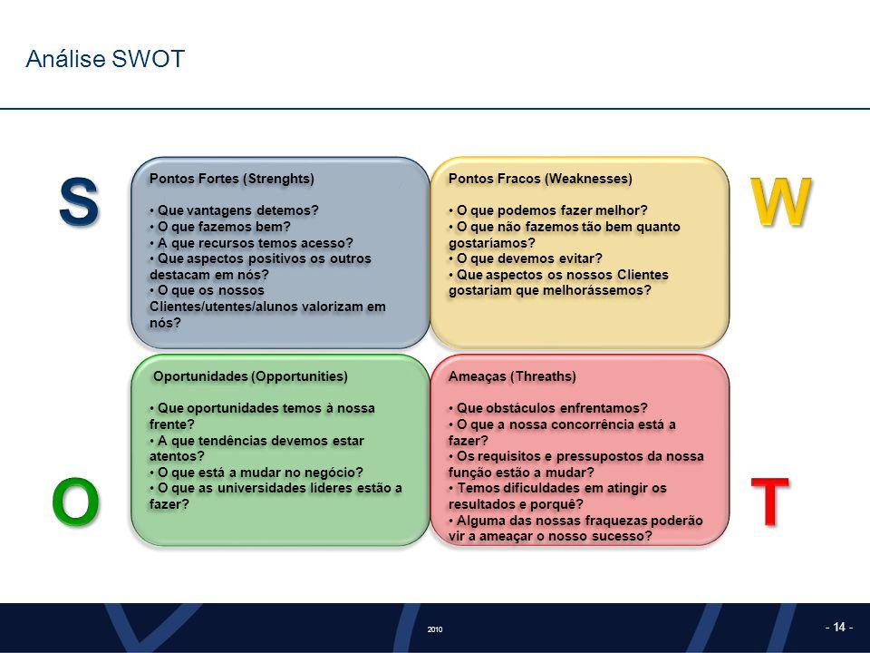 2010 - 14 - Análise SWOT Pontos Fortes (Strenghts) Que vantagens detemos.