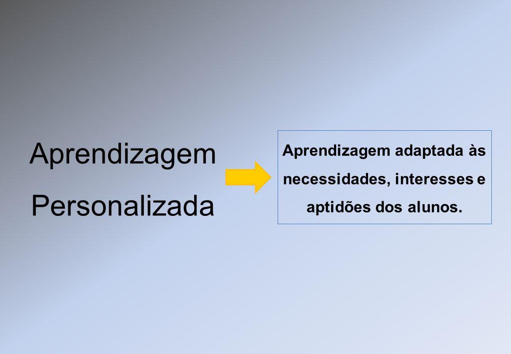 Aprendizagem Personalizada Aprendizagem adaptada às necessidades, interesses e aptidões dos alunos.
