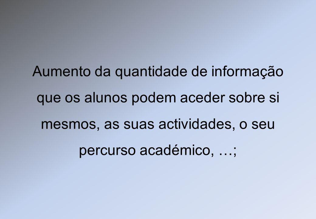 Aumento da quantidade de informação que os alunos podem aceder sobre si mesmos, as suas actividades, o seu percurso académico, …;