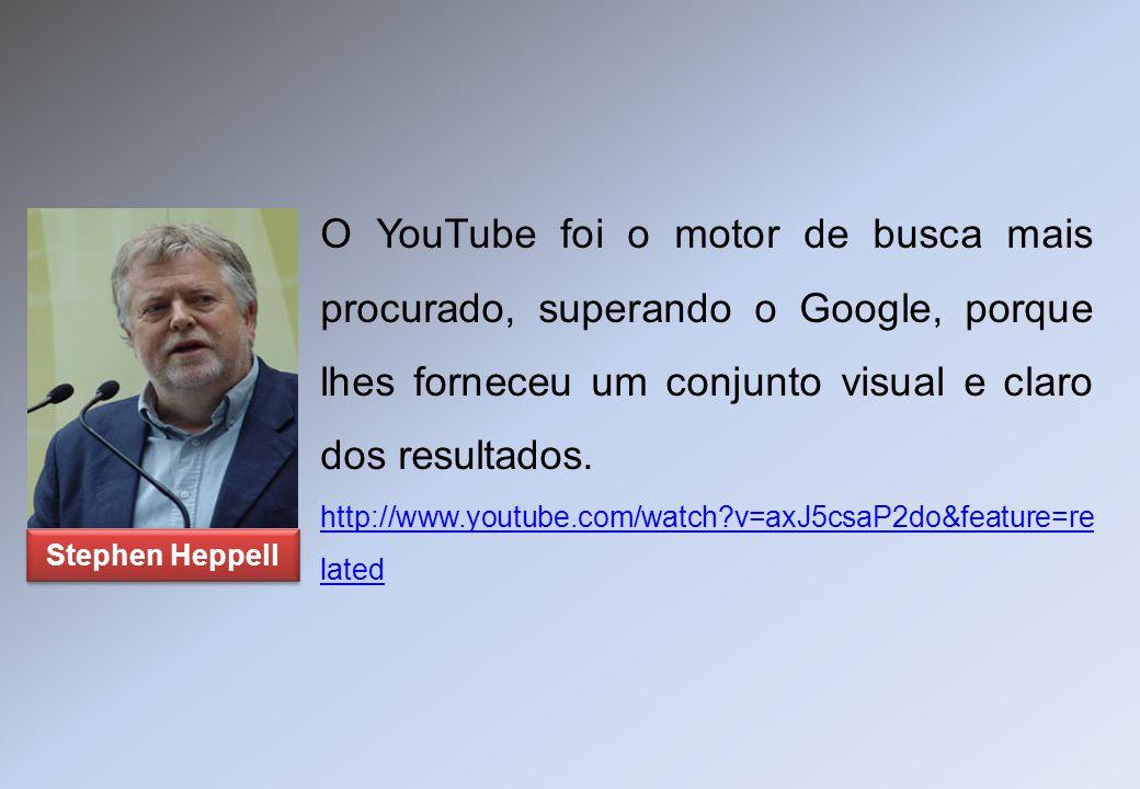 O YouTube foi o motor de busca mais procurado, superando o Google, porque lhes forneceu um conjunto visual e claro dos resultados. http://www.youtube.