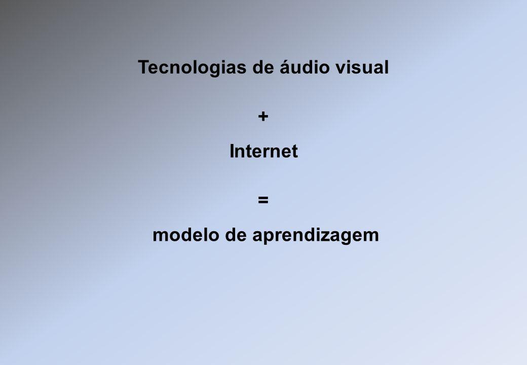 Tecnologias de áudio visual + Internet = modelo de aprendizagem