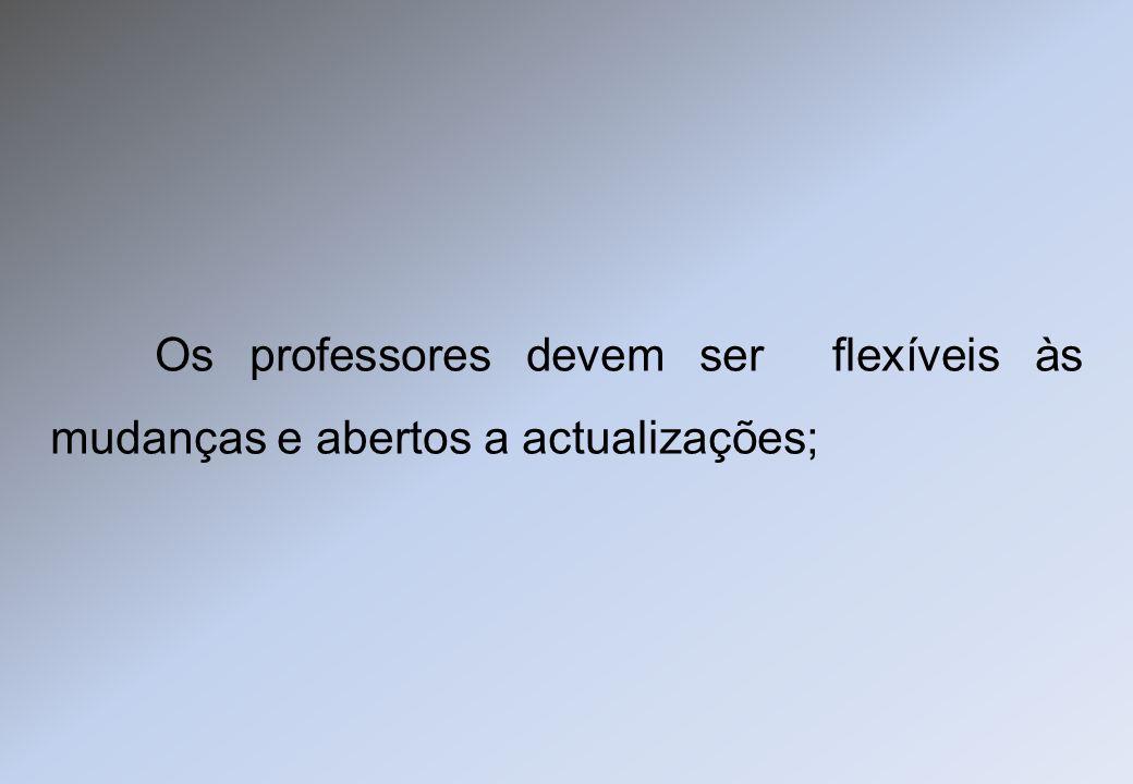Formação dos professores;