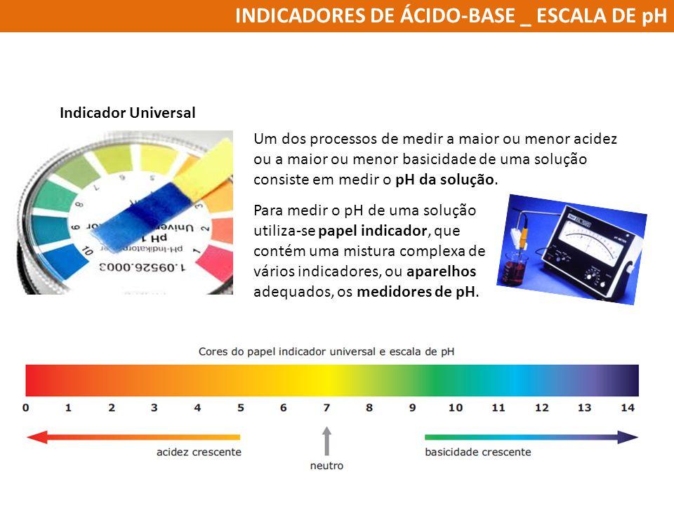 INDICADORES DE ÁCIDO-BASE _ ESCALA DE pH Indicador Universal Um dos processos de medir a maior ou menor acidez ou a maior ou menor basicidade de uma solução consiste em medir o pH da solução.