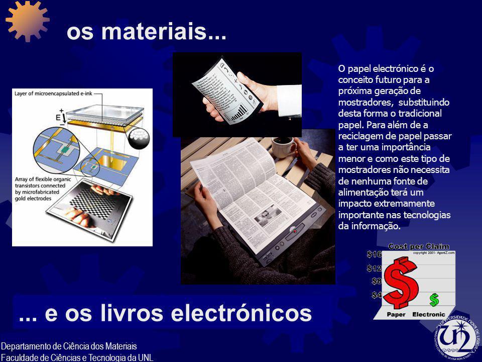 Departamento de Ciência dos Materiais Faculdade de Ciências e Tecnologia da UNL O papel electrónico é o conceito futuro para a próxima geração de most