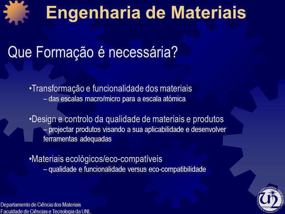 Departamento de Ciência dos Materiais Faculdade de Ciências e Tecnologia da UNL Que Formação é necessária? Transformação e funcionalidade dos materiai
