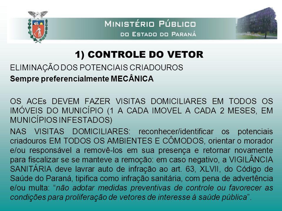 1) CONTROLE DO VETOR ELIMINAÇÃO DOS POTENCIAIS CRIADOUROS Sempre preferencialmente MECÂNICA OS ACEs DEVEM FAZER VISITAS DOMICILIARES EM TODOS OS IMÓVE