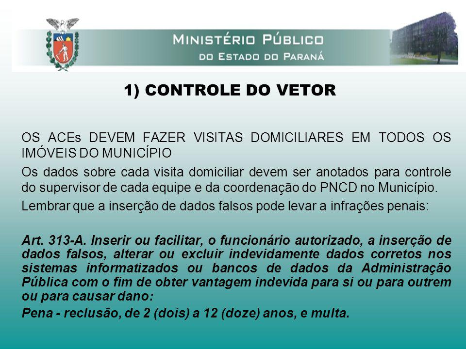 1) CONTROLE DO VETOR OS ACEs DEVEM FAZER VISITAS DOMICILIARES EM TODOS OS IMÓVEIS DO MUNICÍPIO Os dados sobre cada visita domiciliar devem ser anotado
