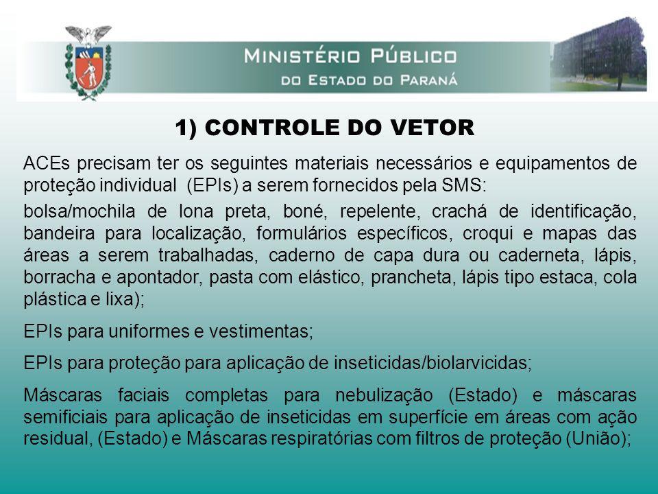 1) CONTROLE DO VETOR ACEs precisam ter os seguintes materiais necessários e equipamentos de proteção individual (EPIs) a serem fornecidos pela SMS: bo