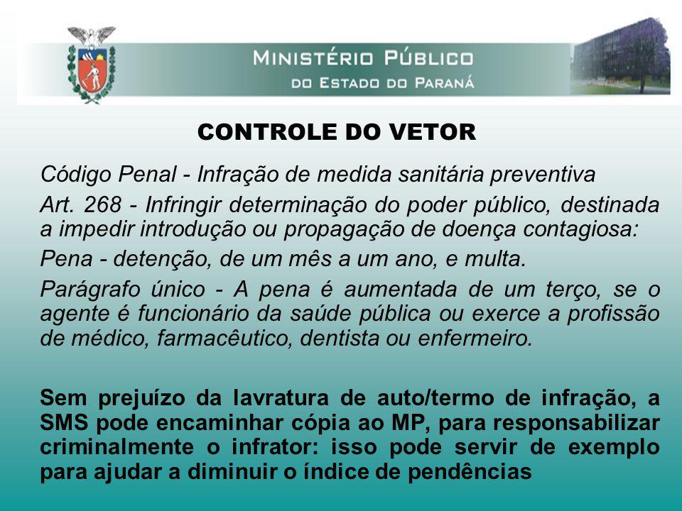 CONTROLE DO VETOR Código Penal - Infração de medida sanitária preventiva Art. 268 - Infringir determinação do poder público, destinada a impedir intro