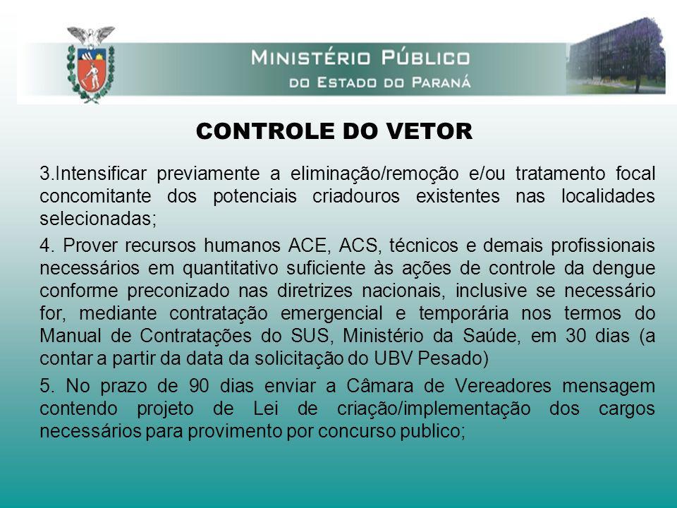 CONTROLE DO VETOR 3.Intensificar previamente a eliminação/remoção e/ou tratamento focal concomitante dos potenciais criadouros existentes nas localida