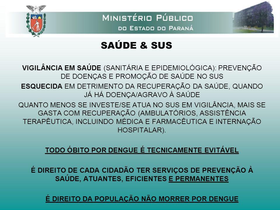 COMBATE À DENGUE: CINCO EIXOS Diretrizes Nacionais para Prevenção e Controle da Dengue, do Ministério da Saúde: Plano Nacional de Combate à Dengue (PNCD) a partir de 2002 – PACTUADAS ENTRE OS GESTORES MUNICIPAIS, ESTADUAIS E FEDERAIS (CONASS e CONASEMS): Portanto, VINCULA E OBRIGA TODAS AS GESTÕES MUNICIPAIS DO SUS A CUMPRI-LAS NO COMBATE À DENGUE NÃO SÃO MERAS RECOMENDAÇÕES OU SUGESTÕES: SÃO OBRIGAÇÕES, COM FINANCIAMENTO TRIPARTITE