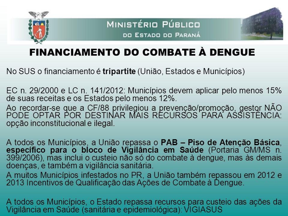 FINANCIAMENTO DO COMBATE À DENGUE No SUS o financiamento é tripartite (União, Estados e Municípios) EC n. 29/2000 e LC n. 141/2012: Municípios devem a