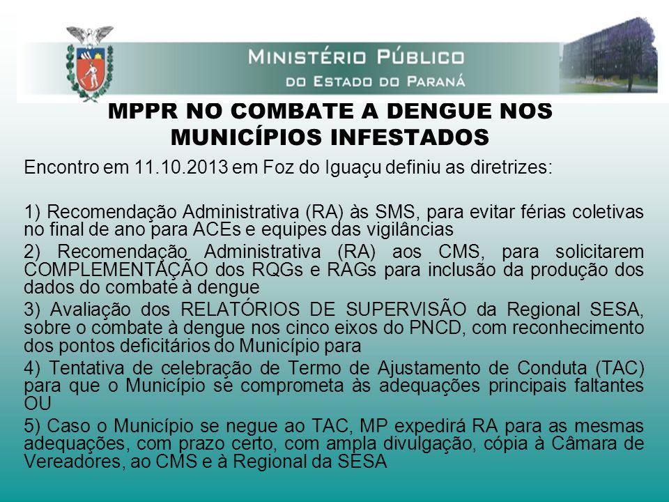MPPR NO COMBATE À DENGUE NOS MUNICÍPIOS INFESTADOS Encontro em 11.10.2013 em Foz do Iguaçu definiu as diretrizes: 1) Recomendação Administrativa (RA)