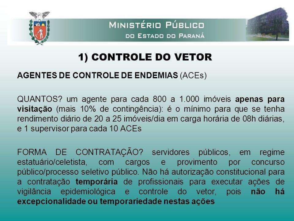 1) CONTROLE DO VETOR AGENTES DE CONTROLE DE ENDEMIAS (ACEs) QUANTOS? um agente para cada 800 a 1.000 imóveis apenas para visitação (mais 10% de contin