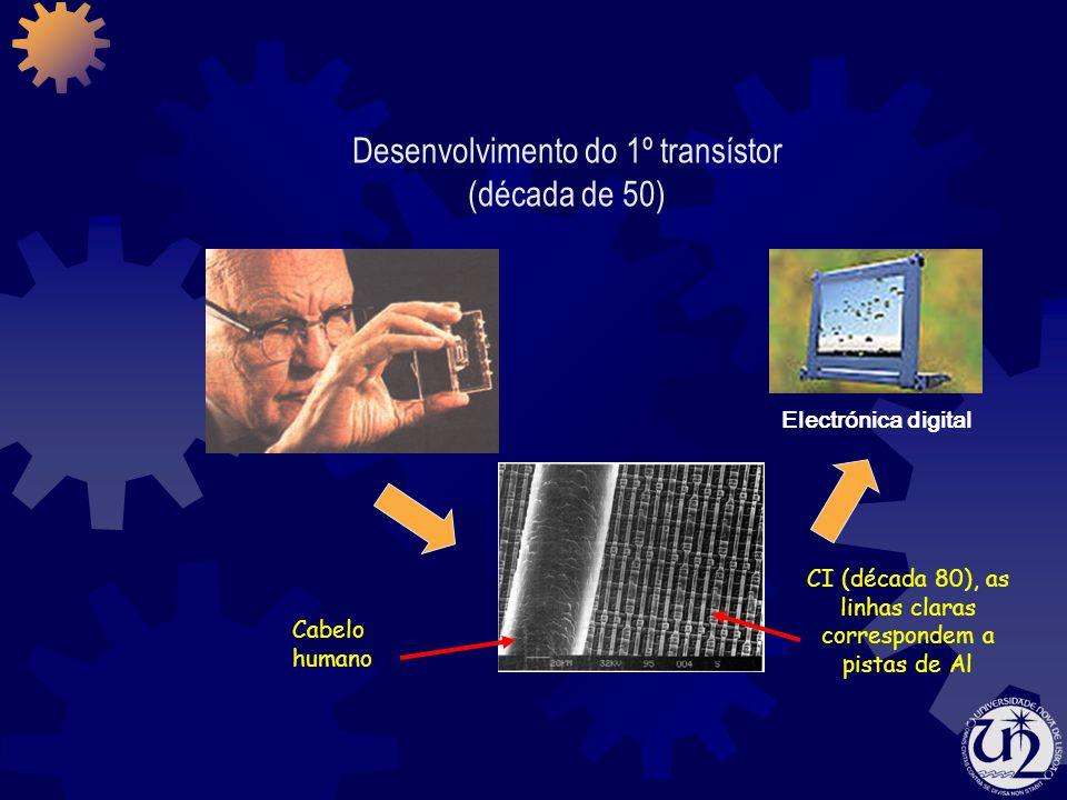 Desenvolvimento do 1º transístor (década de 50) Cabelo humano CI (década 80), as linhas claras correspondem a pistas de Al Electrónica digital