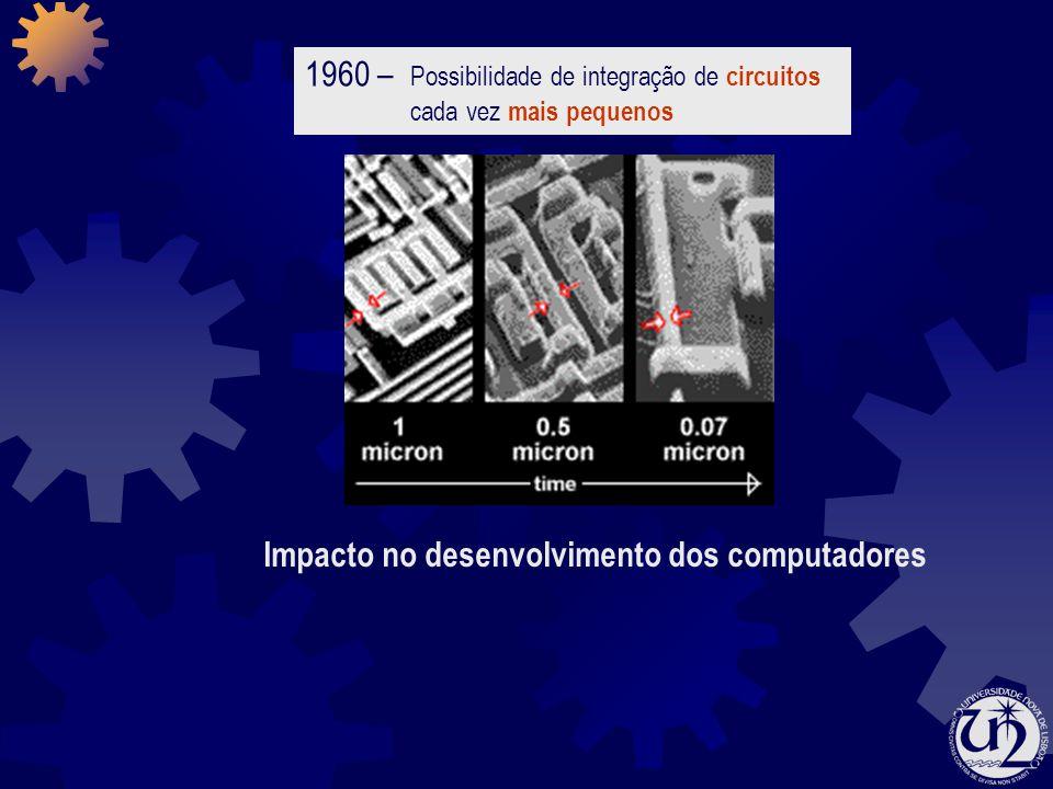 1960 – Possibilidade de integração de circuitos cada vez mais pequenos Impacto no desenvolvimento dos computadores