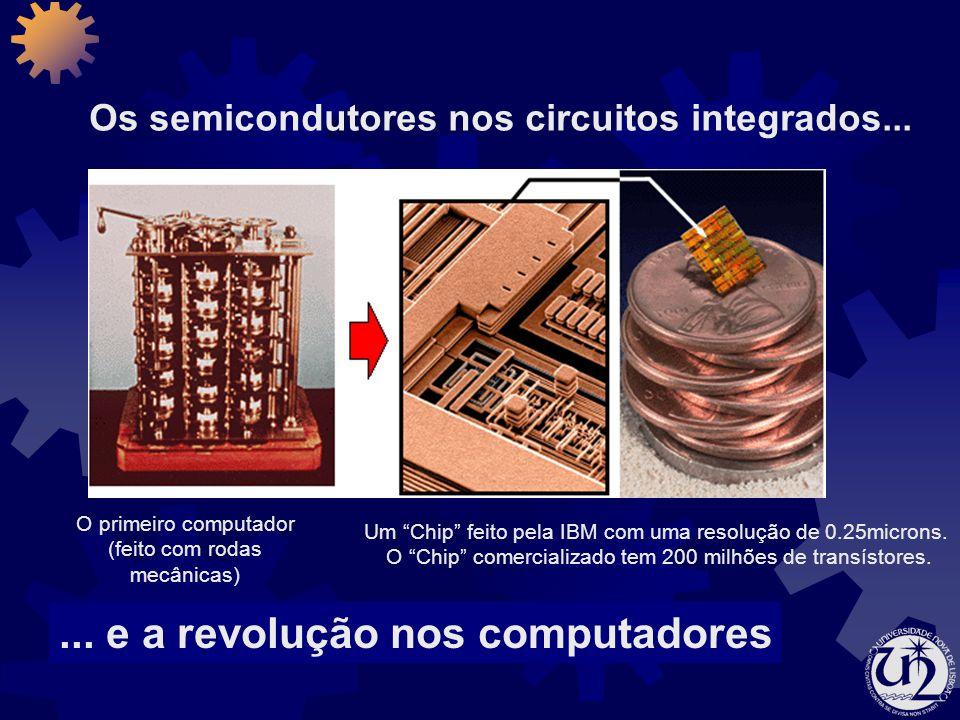 Os semicondutores nos circuitos integrados...... e a revolução nos computadores O primeiro computador (feito com rodas mecânicas) Um Chip feito pela I