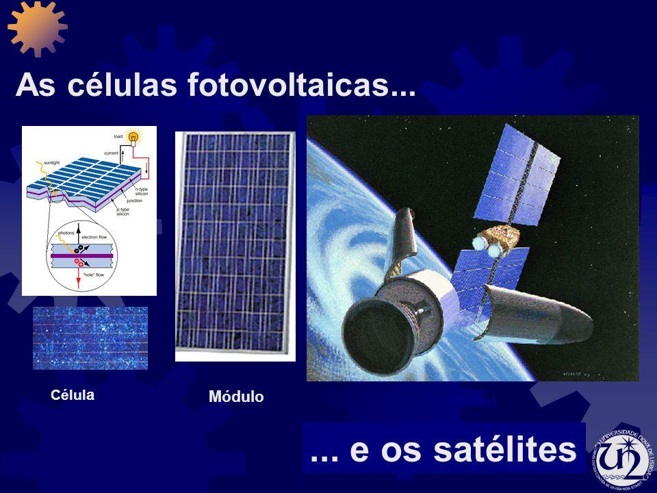 As células fotovoltaicas...... e os satélites Célul a Módulo Painel