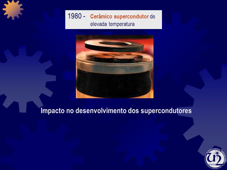 1980 - Cerâmico supercondutor de elevada temperatura Impacto no desenvolvimento dos supercondutores