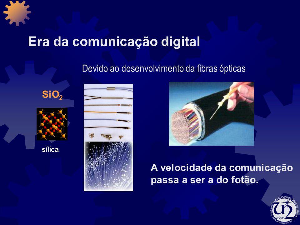 Devido ao desenvolvimento da fibras ópticas SiO 2 Era da comunicação digital A velocidade da comunicação passa a ser a do fotão. sílica