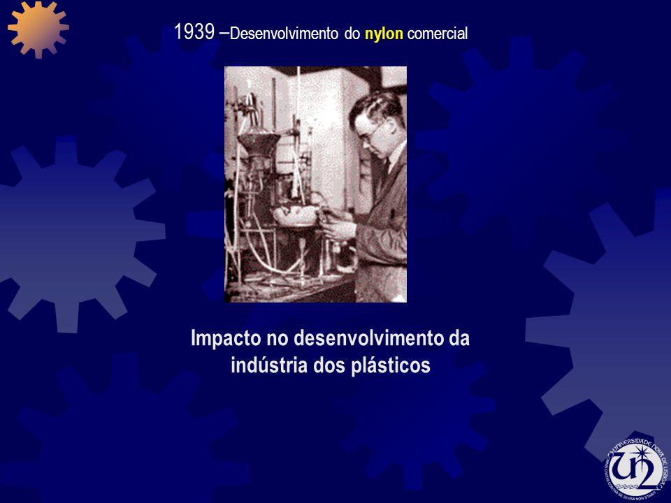 1939 – Desenvolvimento do nylon comercial Impacto no desenvolvimento da indústria dos plásticos