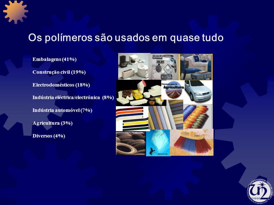Embalagens (41%) Construção civil (19%) Electrodomésticos (18%) Indústria eléctrica/electrónica (8%) Indústria automóvel (7%) Agricultura (3%) Diverso