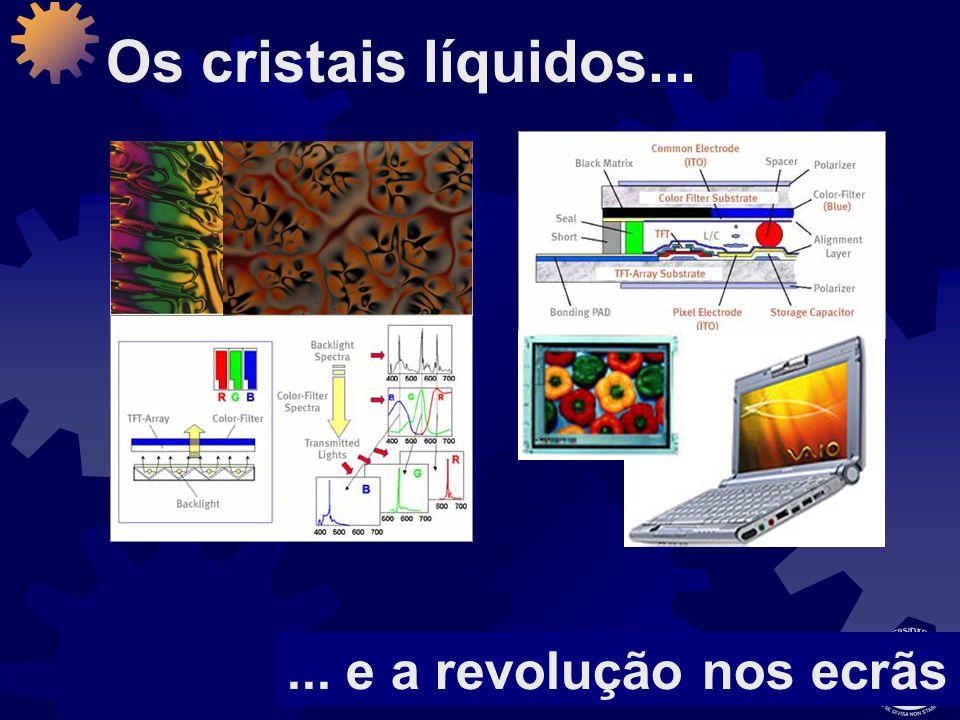 ... e a revolução nos ecrãs Os cristais líquidos...