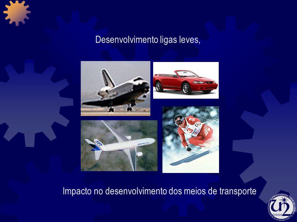 Desenvolvimento ligas leves, Impacto no desenvolvimento dos meios de transporte