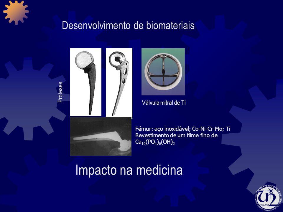 Desenvolvimento de biomateriais Impacto na medicina Próteses Válvula mitral de Ti Fémur: aço inoxidável; Co-Ni-Cr-Mo; Ti Revestimento de um filme fino