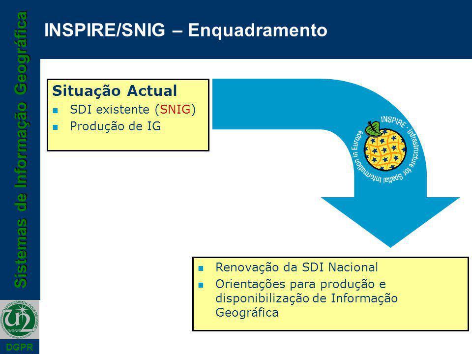 Sistemas de Informação Geográfica DGPR INSPIRE/SNIG – Enquadramento Situação Actual n SDI existente (SNIG) n Produção de IG n Renovação da SDI Nacional n Orientações para produção e disponibilização de Informação Geográfica