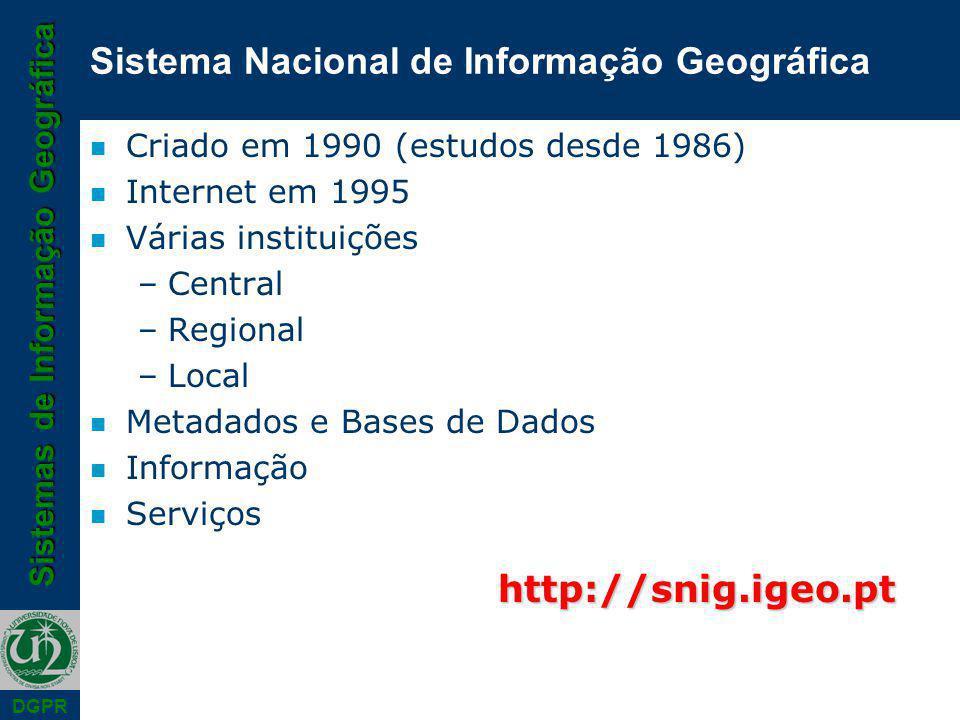 Sistemas de Informação Geográfica DGPR n Criado em 1990 (estudos desde 1986) n Internet em 1995 n Várias instituições –Central –Regional –Local n Metadados e Bases de Dados n Informação n Serviços http://snig.igeo.pt Sistema Nacional de Informação Geográfica