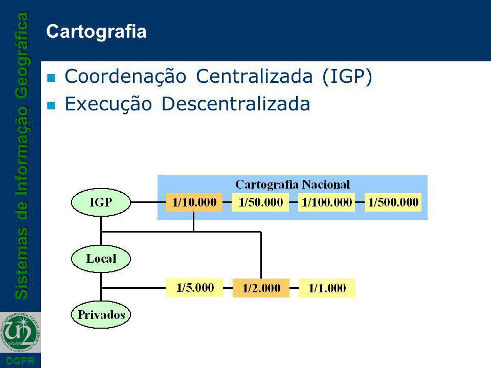 Sistemas de Informação Geográfica DGPR Cartografia n Coordenação Centralizada (IGP) n Execução Descentralizada