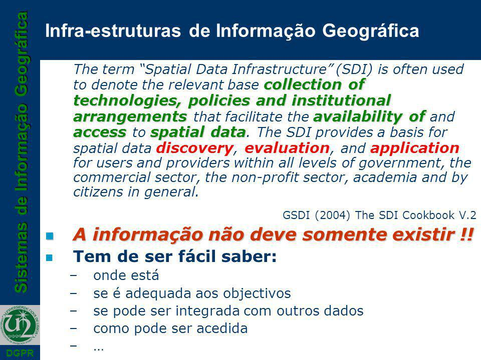 Sistemas de Informação Geográfica DGPR Infra-estruturas de Informação Geográfica collection of technologies, policies and institutional arrangementsavailability of accessspatial data The term Spatial Data Infrastructure (SDI) is often used to denote the relevant base collection of technologies, policies and institutional arrangements that facilitate the availability of and access to spatial data.