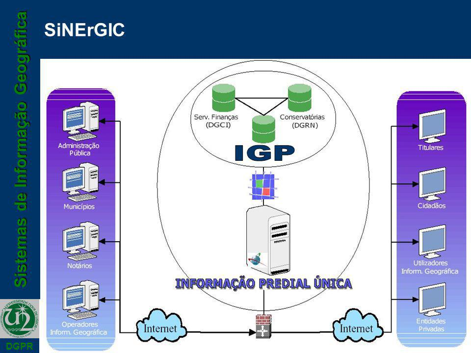 Sistemas de Informação Geográfica DGPR SiNErGIC