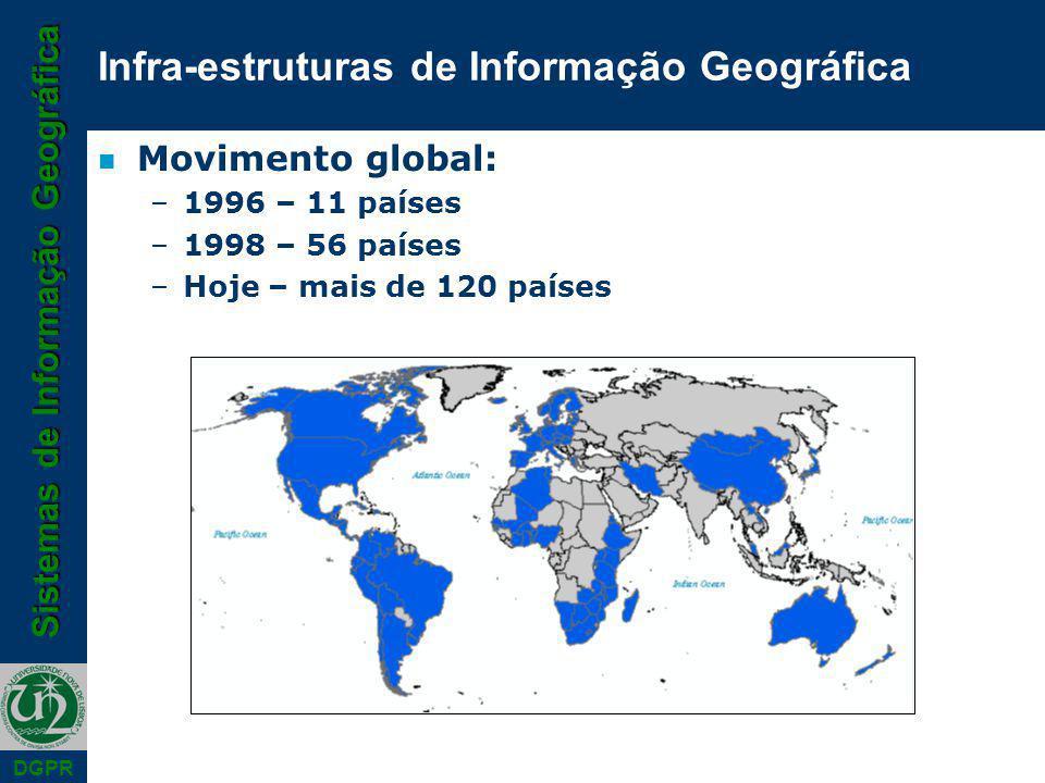 Sistemas de Informação Geográfica DGPR Designações habituais: – G(lobal)-SDI – N(acional)-SDI – R(egional)-SDI – L(ocal)-SDI – T(emática)-SDI tecnologia dados n Não dizem apenas respeito à tecnologia e aos dados n Perspectiva abrangente: – Institucional / Política / Legal / Tecnológica / Informação Infra-estruturas de Informação Geográfica