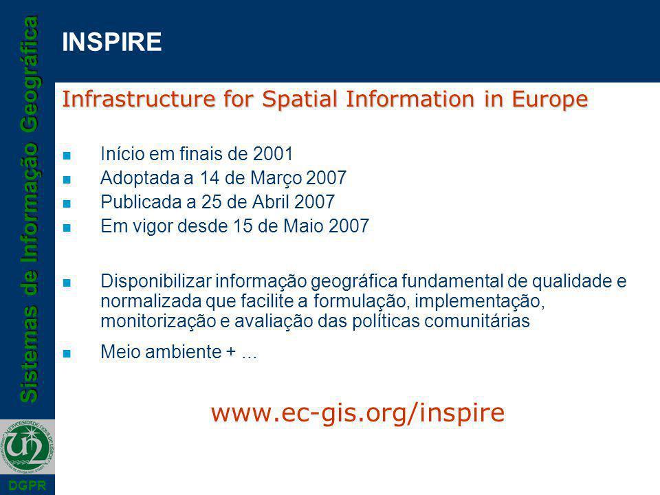 Sistemas de Informação Geográfica DGPR INSPIRE