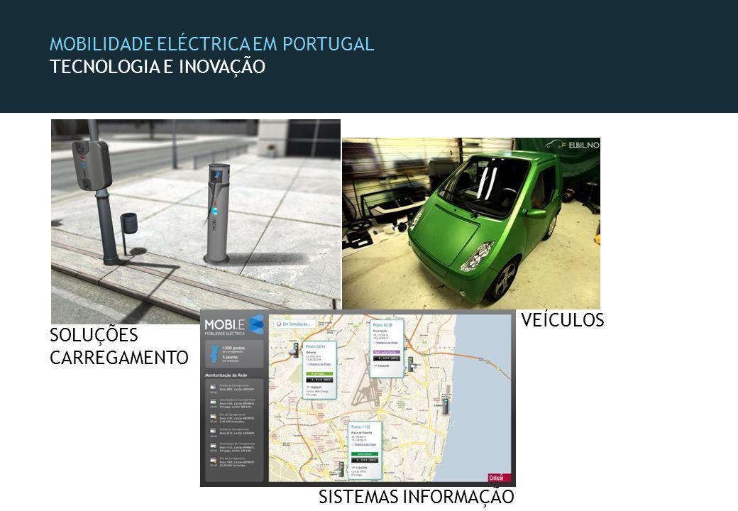 MOBILIDADE ELÉCTRICA EM PORTUGAL TECNOLOGIA E INOVAÇÃO SOLUÇÕES CARREGAMENTO VEÍCULOS SISTEMAS INFORMAÇÃO