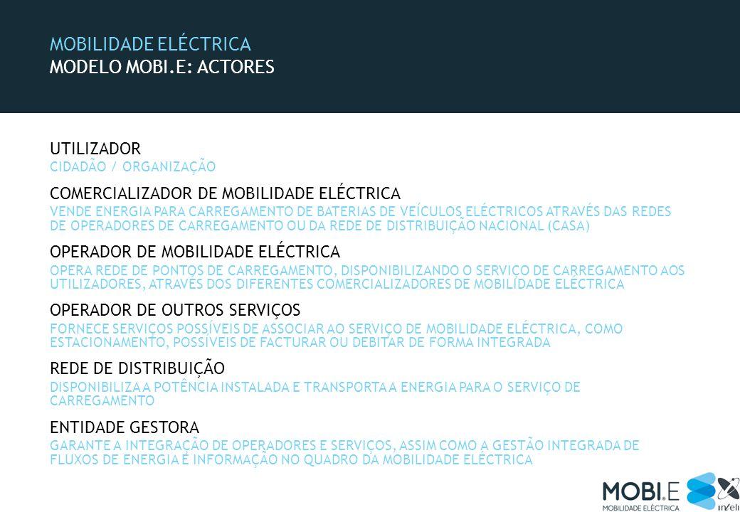 UTILIZADOR CIDADÃO / ORGANIZAÇÃO COMERCIALIZADOR DE MOBILIDADE ELÉCTRICA VENDE ENERGIA PARA CARREGAMENTO DE BATERIAS DE VEÍCULOS ELÉCTRICOS ATRAVÉS DAS REDES DE OPERADORES DE CARREGAMENTO OU DA REDE DE DISTRIBUIÇÃO NACIONAL (CASA) OPERADOR DE MOBILIDADE ELÉCTRICA OPERA REDE DE PONTOS DE CARREGAMENTO, DISPONIBILIZANDO O SERVIÇO DE CARREGAMENTO AOS UTILIZADORES, ATRAVÉS DOS DIFERENTES COMERCIALIZADORES DE MOBILIDADE ELÉCTRICA OPERADOR DE OUTROS SERVIÇOS FORNECE SERVIÇOS POSSÍVEIS DE ASSOCIAR AO SERVIÇO DE MOBILIDADE ELÉCTRICA, COMO ESTACIONAMENTO, POSSÍVEIS DE FACTURAR OU DEBITAR DE FORMA INTEGRADA REDE DE DISTRIBUIÇÃO DISPONIBILIZA A POTÊNCIA INSTALADA E TRANSPORTA A ENERGIA PARA O SERVIÇO DE CARREGAMENTO ENTIDADE GESTORA GARANTE A INTEGRAÇÃO DE OPERADORES E SERVIÇOS, ASSIM COMO A GESTÃO INTEGRADA DE FLUXOS DE ENERGIA E INFORMAÇÃO NO QUADRO DA MOBILIDADE ELÉCTRICA MOBILIDADE ELÉCTRICA MODELO MOBI.E: ACTORES