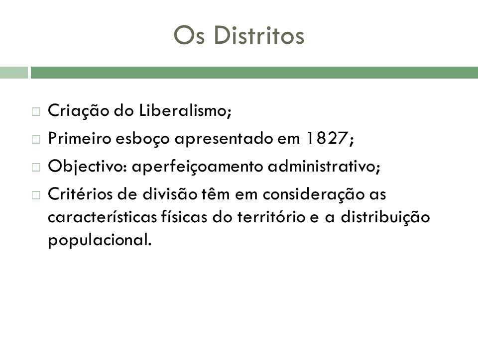 Criação do Liberalismo; Primeiro esboço apresentado em 1827; Objectivo: aperfeiçoamento administrativo; Critérios de divisão têm em consideração as ca